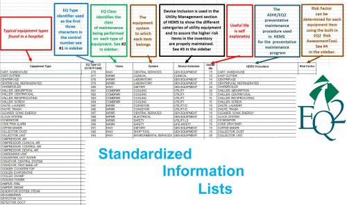Facilities Standardized Information List Example